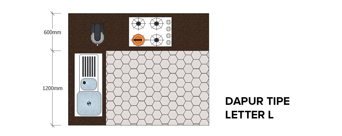 Desain Meja Dapur Island  tipe kitchen set manakah untuk dapur anda berikut 5 ragam