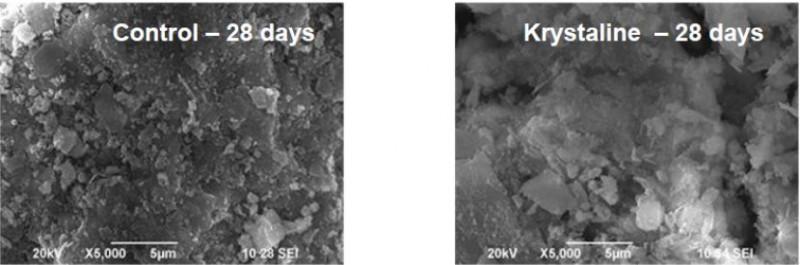 KMK - Krystaline Waterproof Concrete